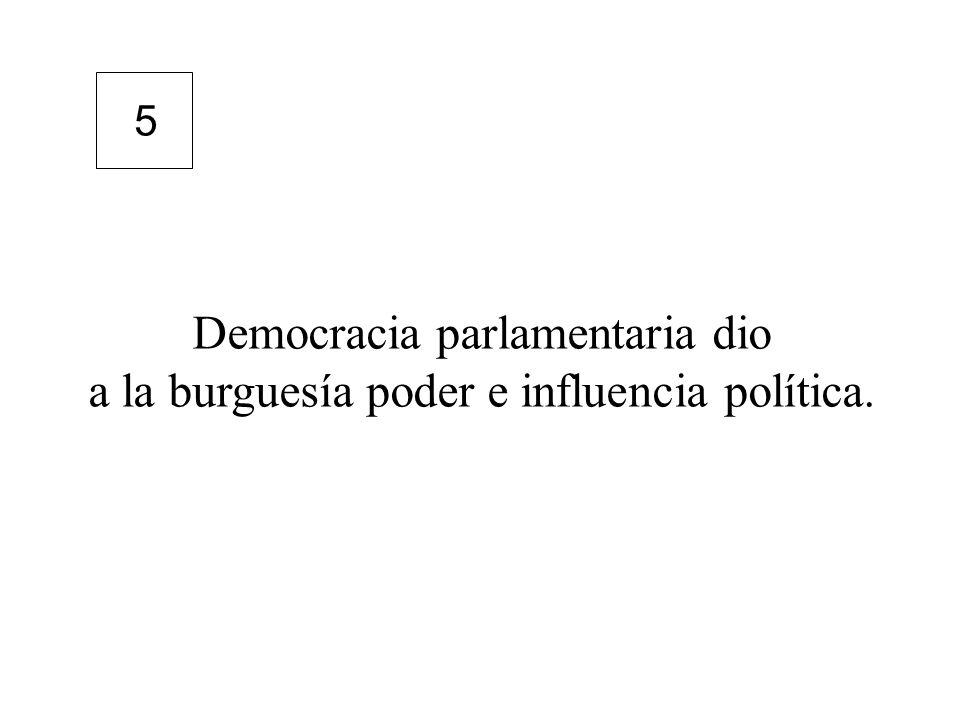 Democracia parlamentaria dio