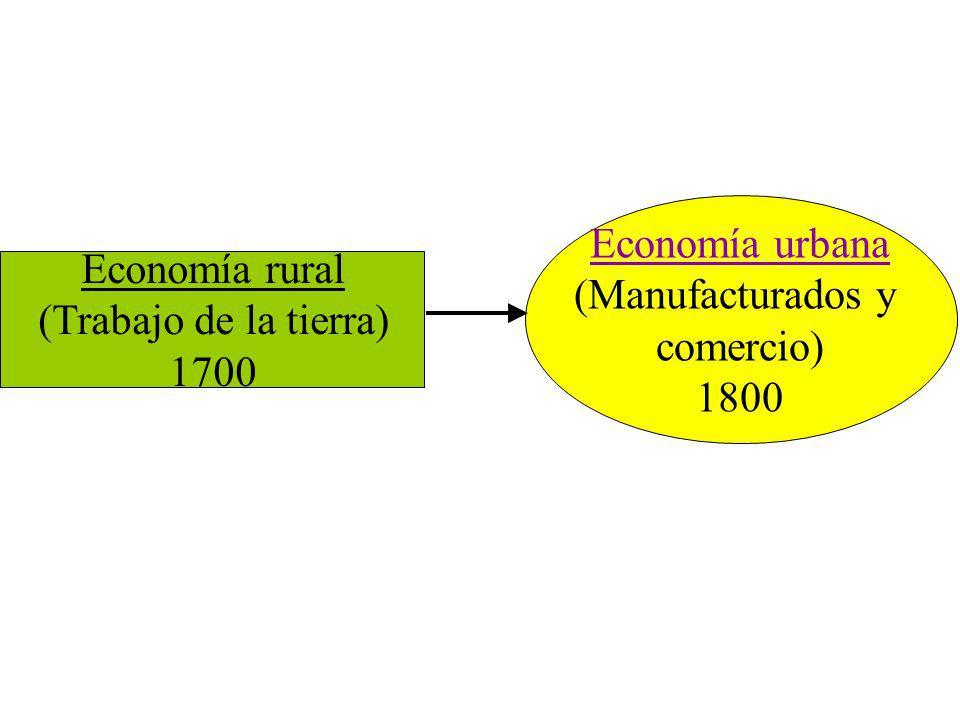 Economía urbana (Manufacturados y comercio) 1800 Economía rural (Trabajo de la tierra) 1700