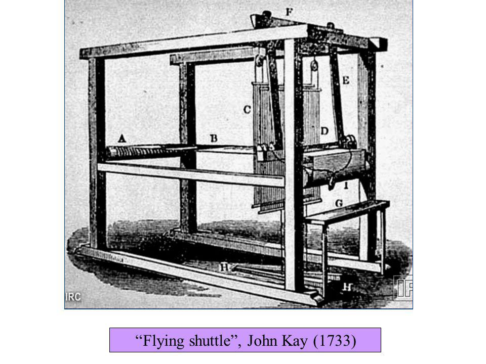 Flying shuttle , John Kay (1733)