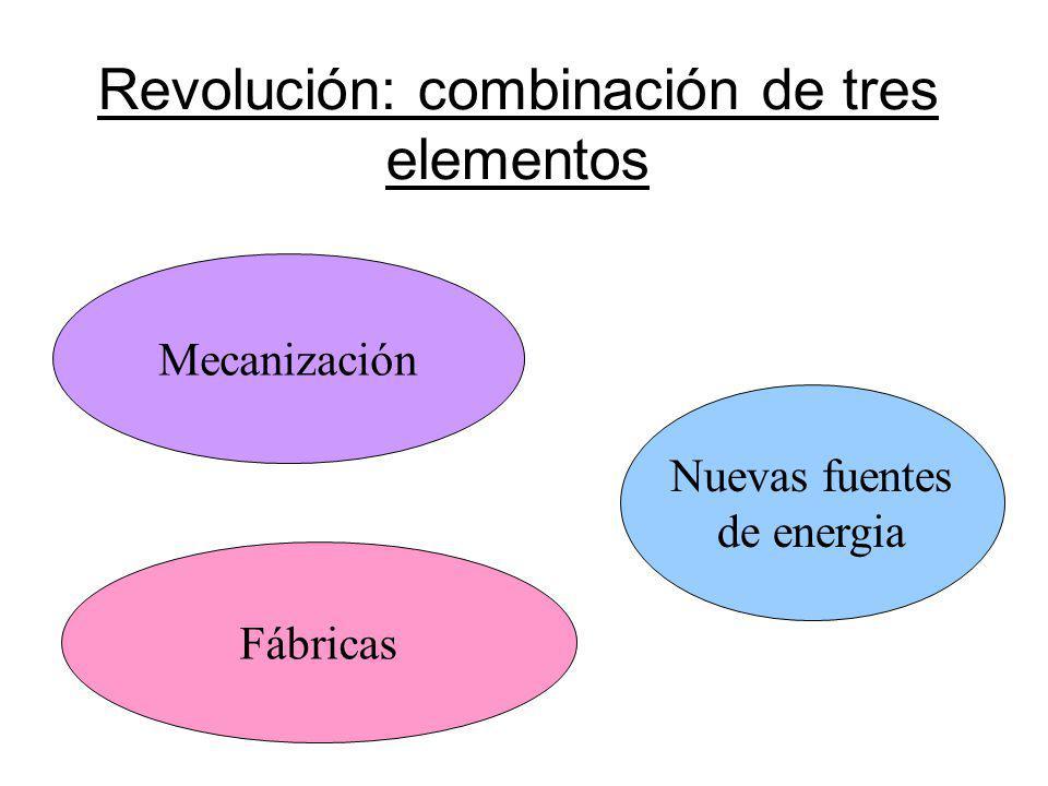 Revolución: combinación de tres elementos