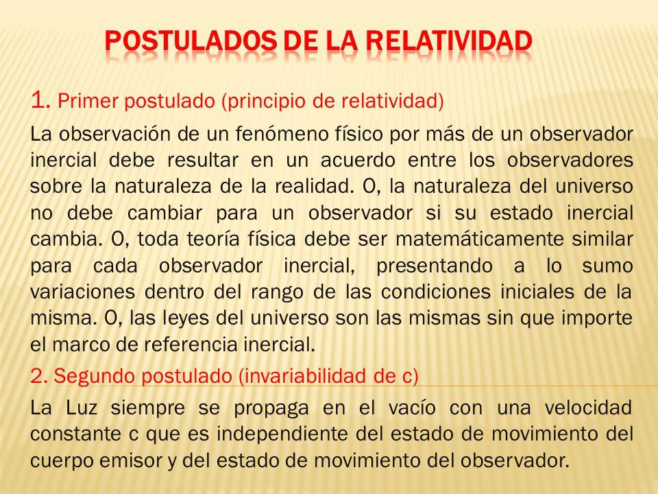 POSTULADOS DE LA RELATIVIDAD