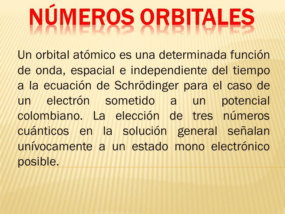 NÚMEROS ORBITALES