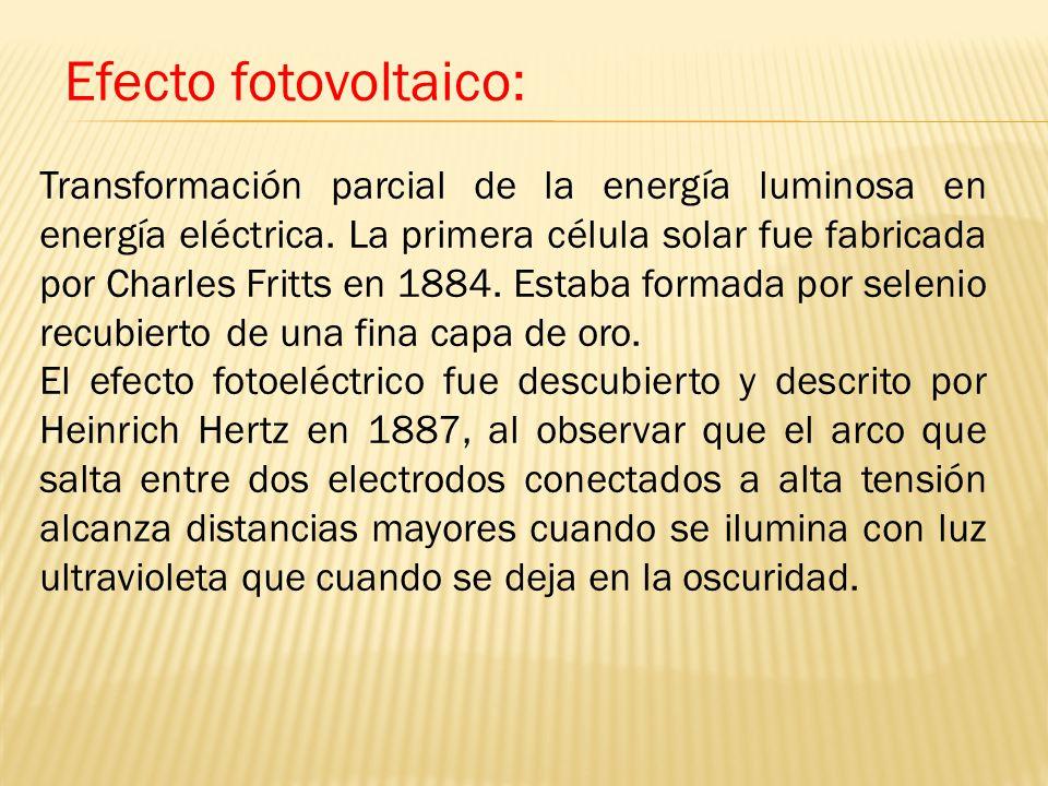 Efecto fotovoltaico: