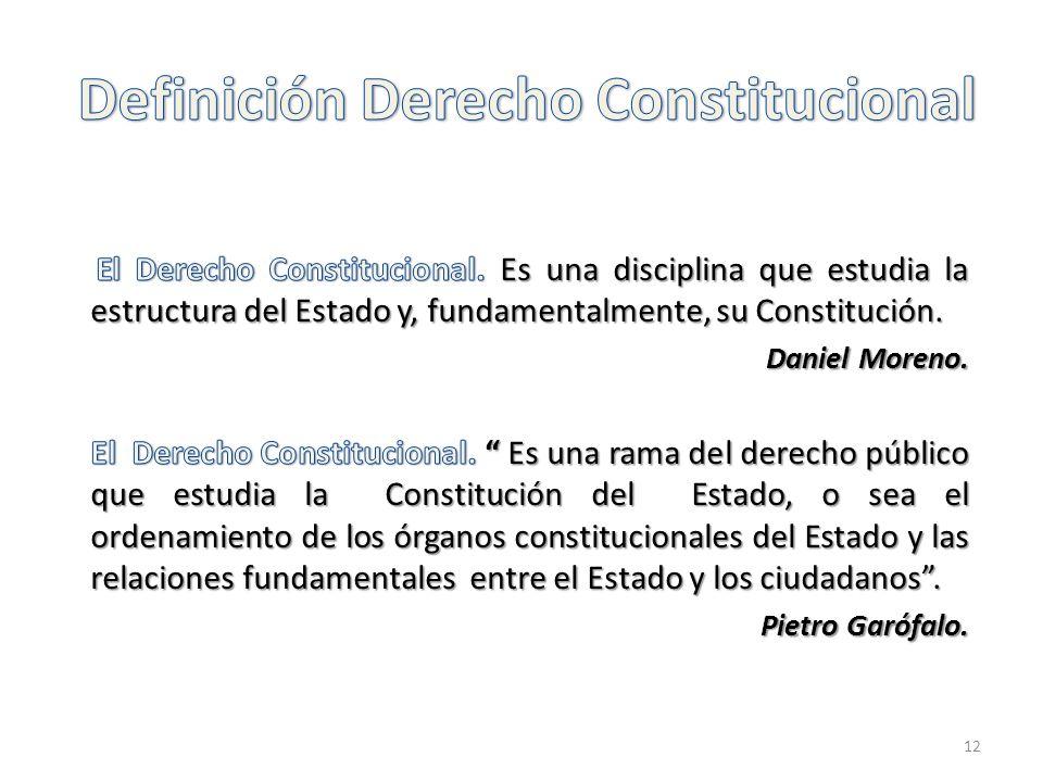 Definición Derecho Constitucional