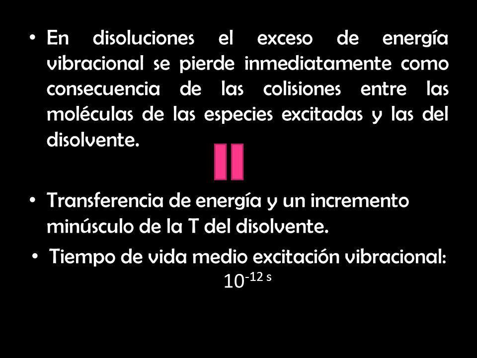 Tiempo de vida medio excitación vibracional: 10-12 s