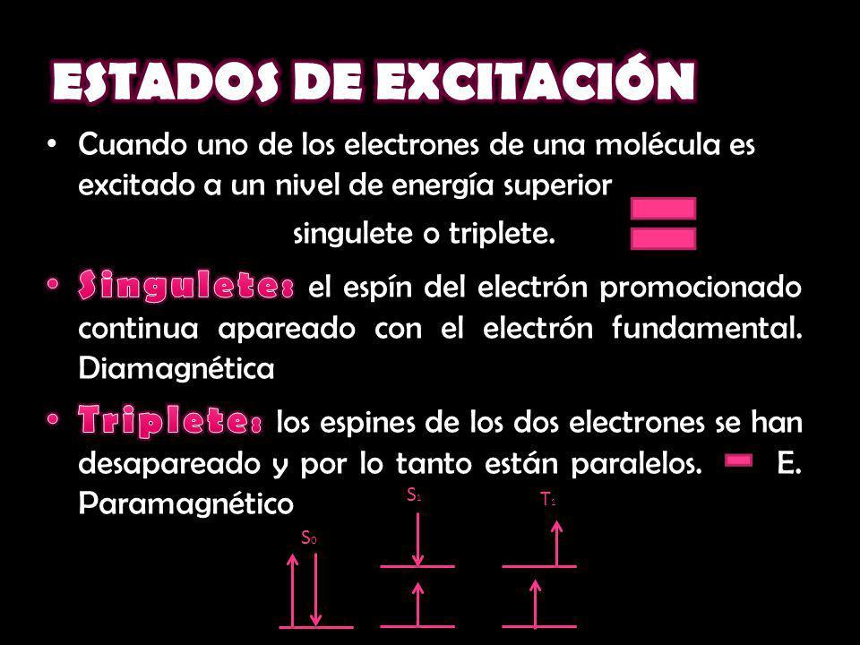 ESTADOS DE EXCITACIÓN Cuando uno de los electrones de una molécula es excitado a un nivel de energía superior.