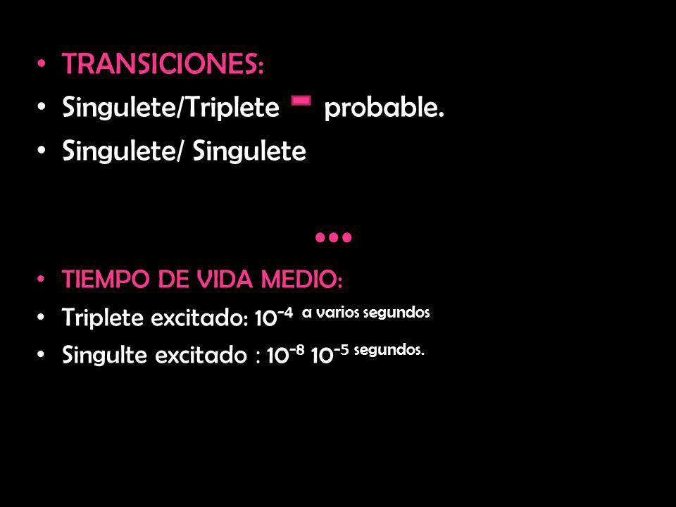 ... TRANSICIONES: Singulete/Triplete probable. Singulete/ Singulete