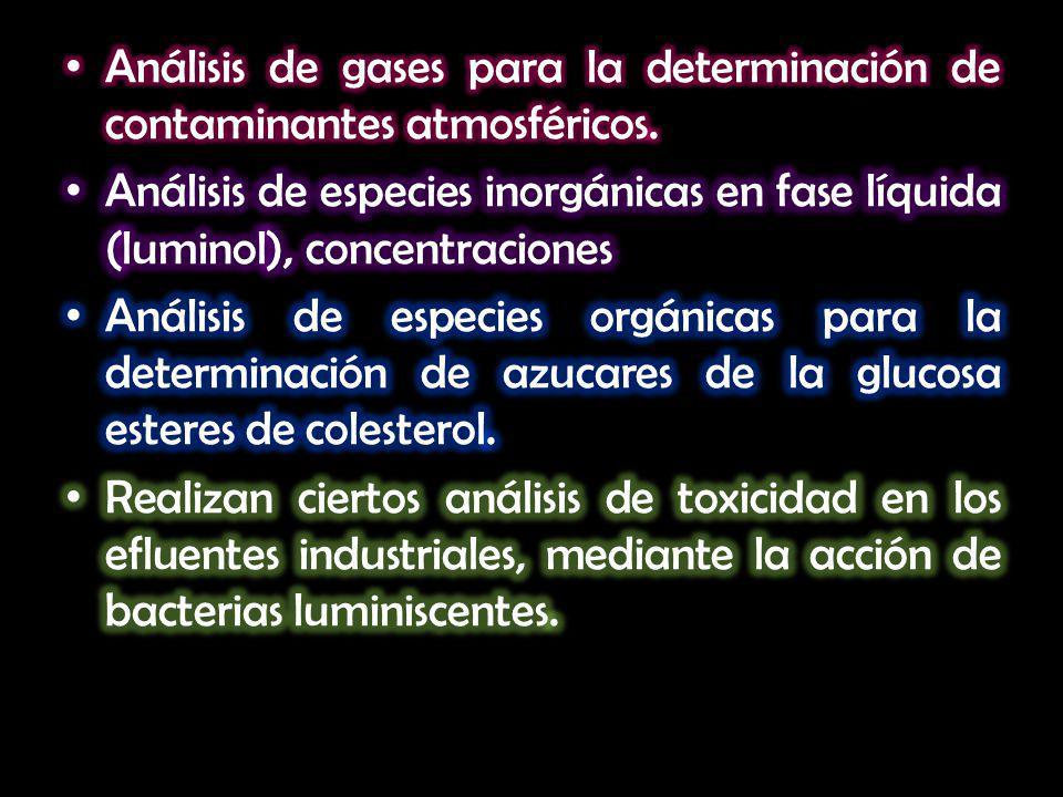 Análisis de gases para la determinación de contaminantes atmosféricos.