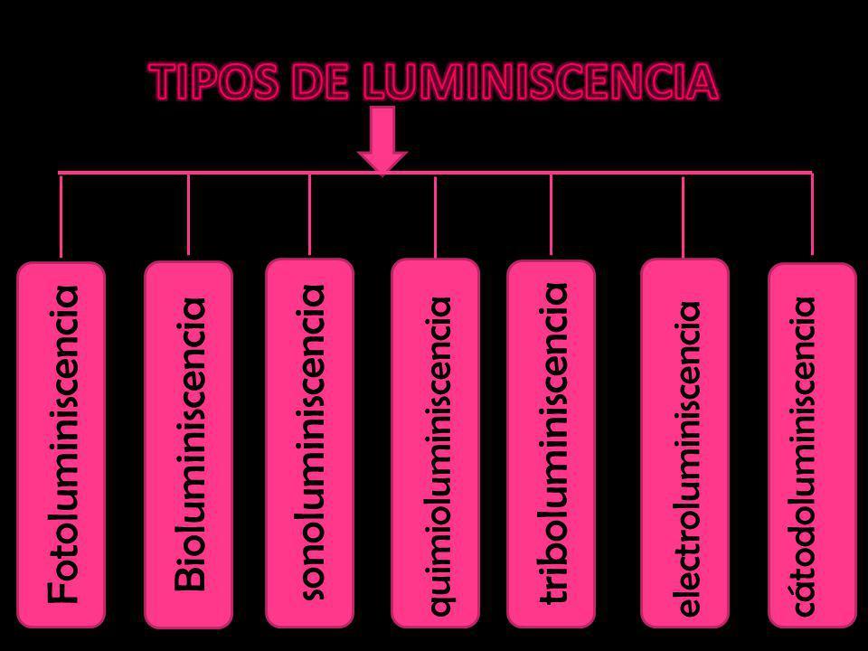 TIPOS DE LUMINISCENCIA