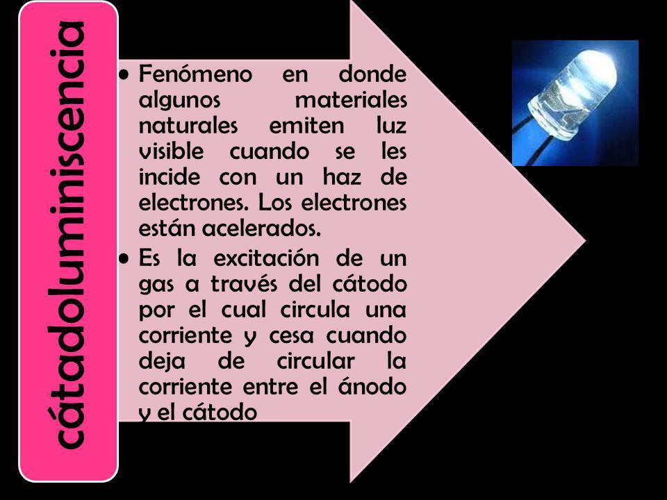 cátadoluminiscencia