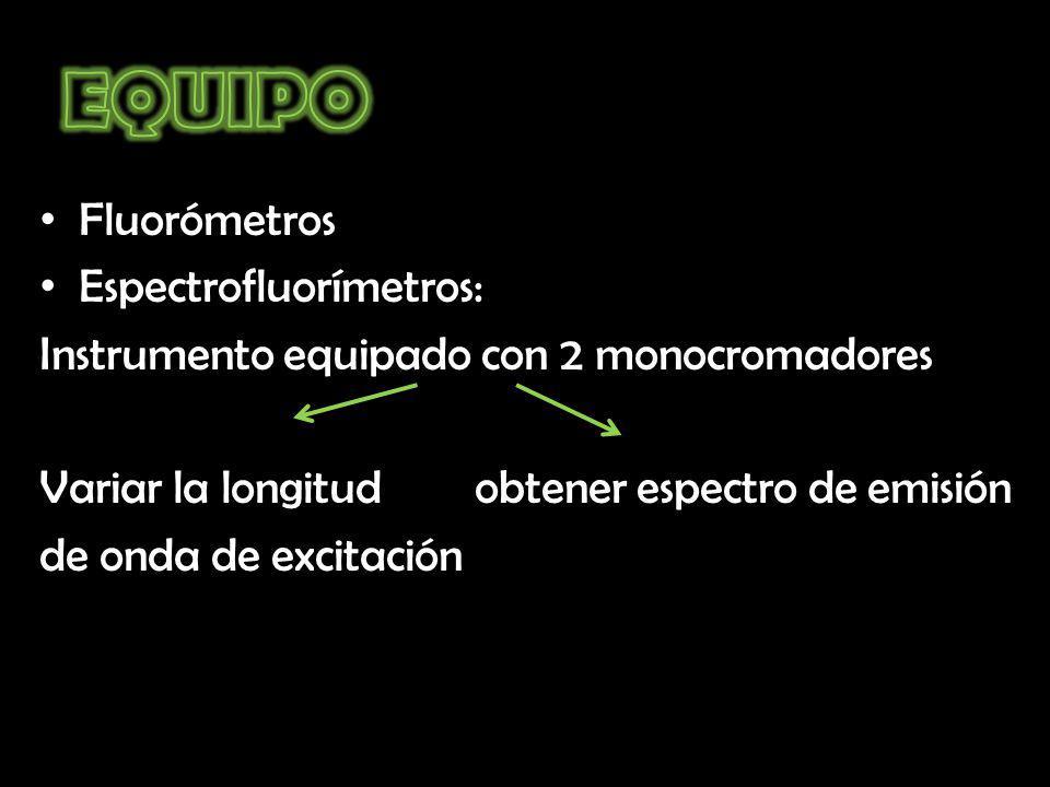 EQUIPO Fluorómetros Espectrofluorímetros:
