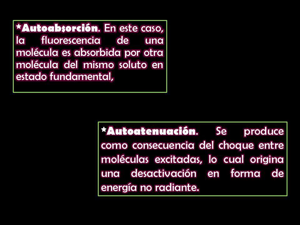 *Autoabsorción. En este caso, la fluorescencia de una molécula es absorbida por otra molécula del mismo soluto en estado fundamental,