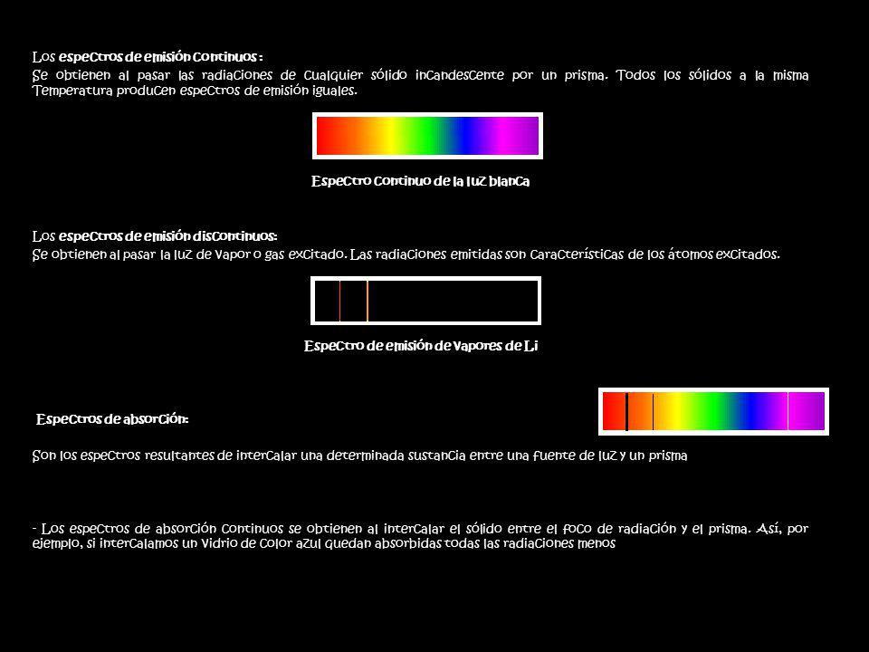 Los espectros de emisión continuos :