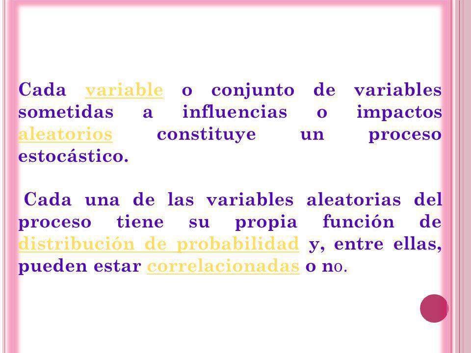 Cada variable o conjunto de variables sometidas a influencias o impactos aleatorios constituye un proceso estocástico.