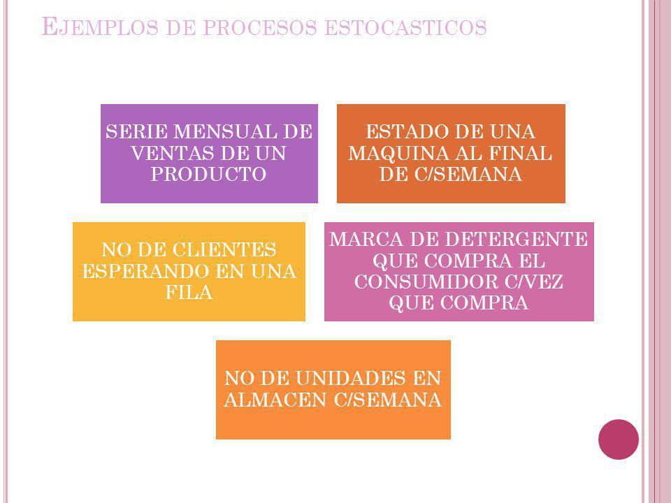 Ejemplos de procesos estocasticos