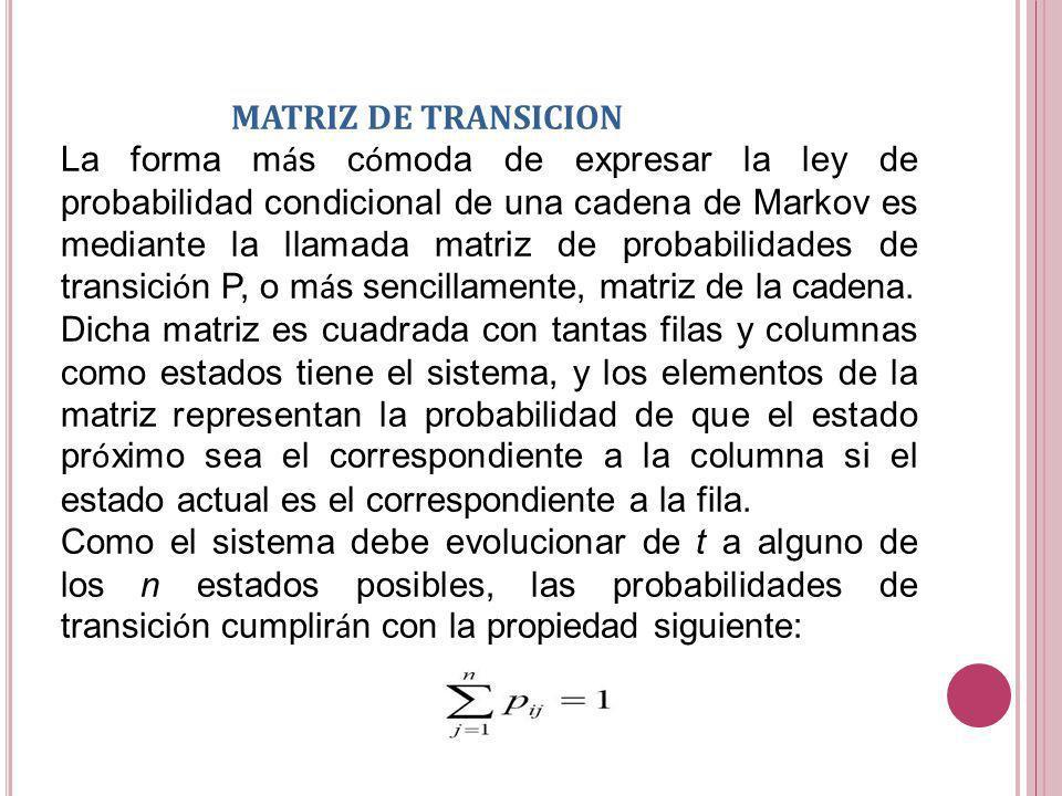 MATRIZ DE TRANSICION