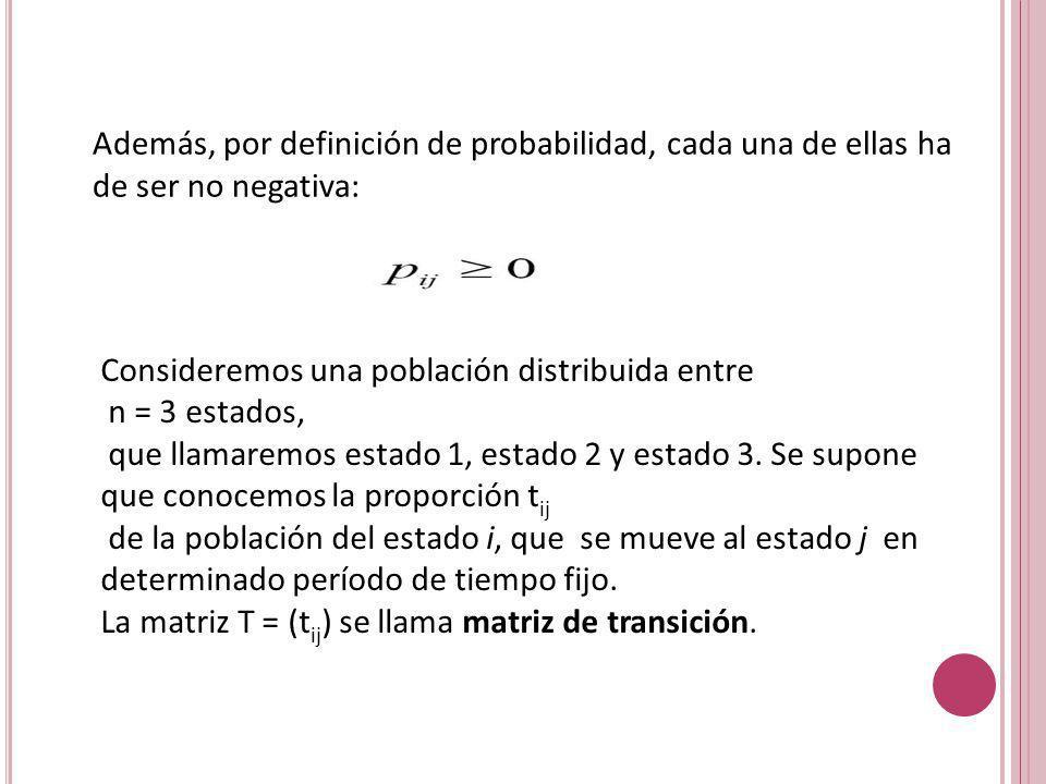 Además, por definición de probabilidad, cada una de ellas ha de ser no negativa: