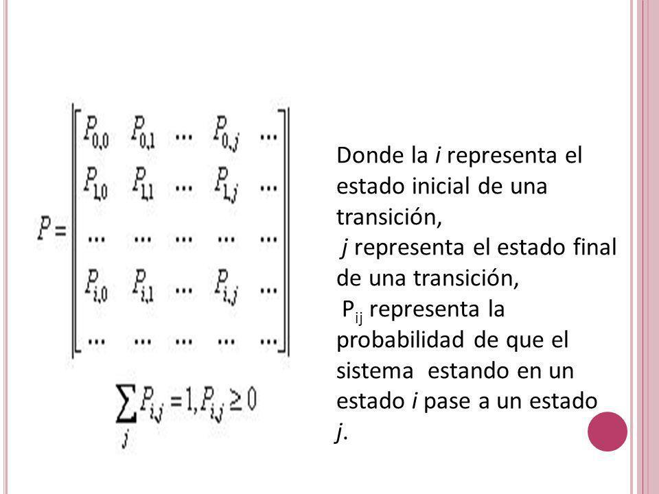 Donde la i representa el estado inicial de una transición, j representa el estado final de una transición, Pij representa la probabilidad de que el sistema estando en un estado i pase a un estado j.