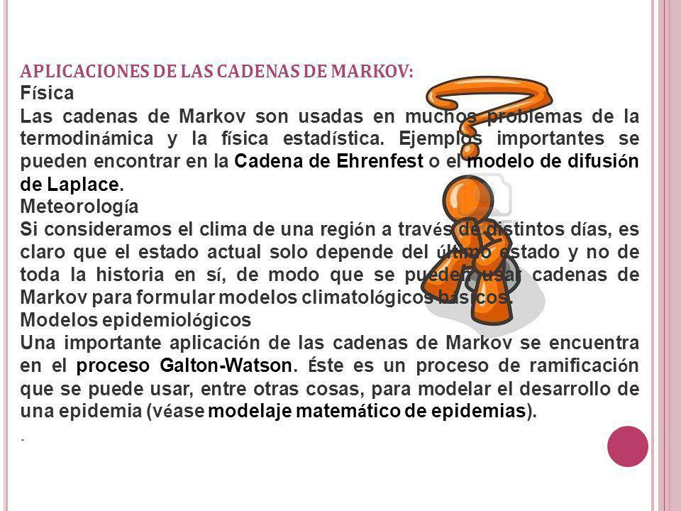 APLICACIONES DE LAS CADENAS DE MARKOV: