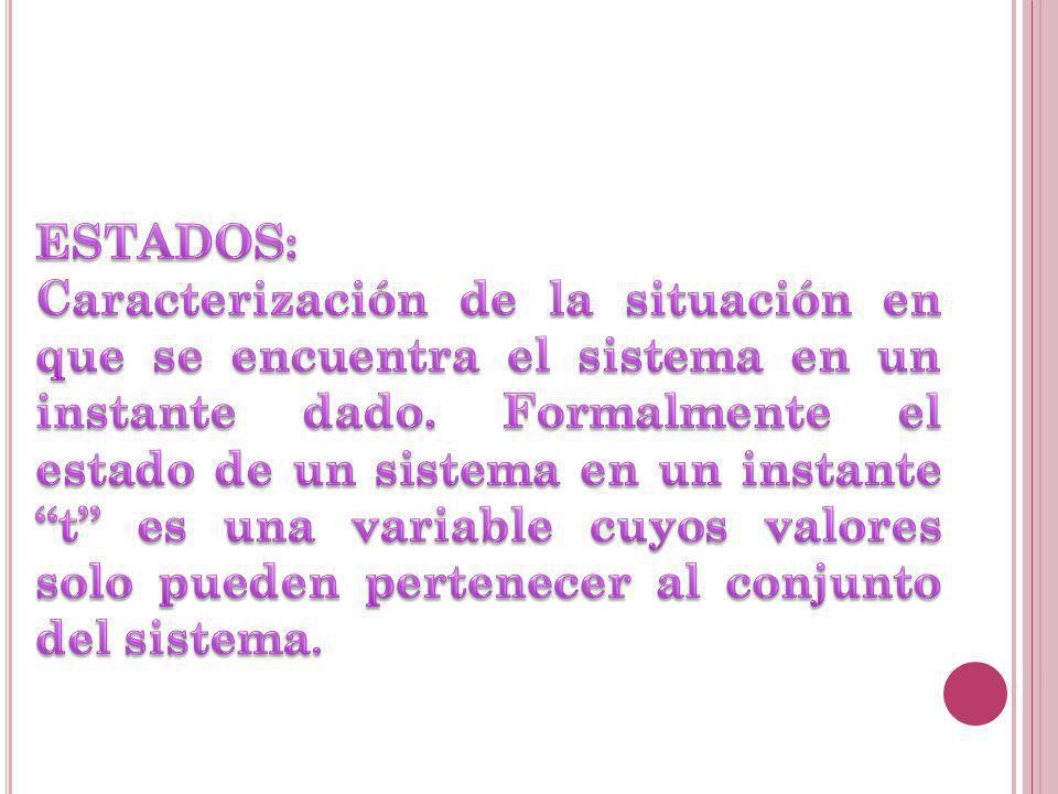 ESTADOS: