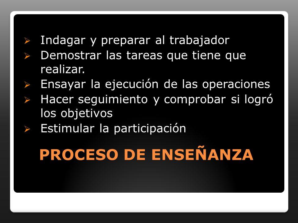 PROCESO DE ENSEÑANZA Indagar y preparar al trabajador
