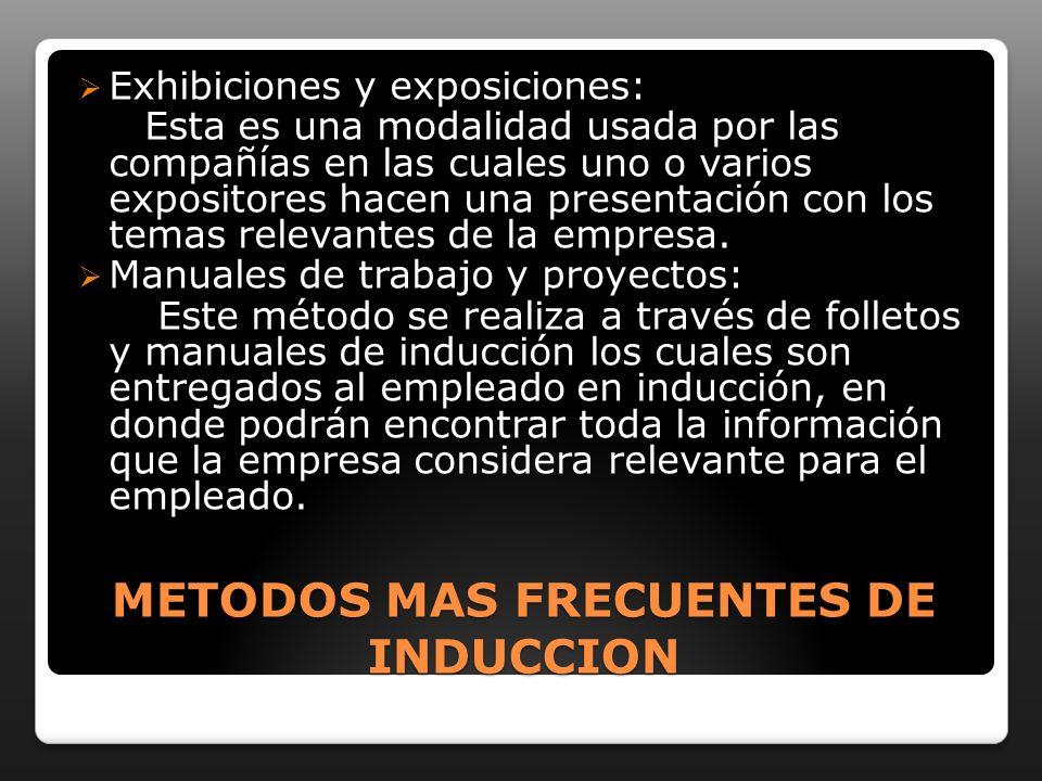 METODOS MAS FRECUENTES DE INDUCCION