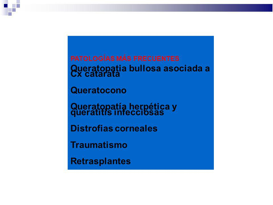 Queratopatia bullosa asociada a Cx catarata Queratocono