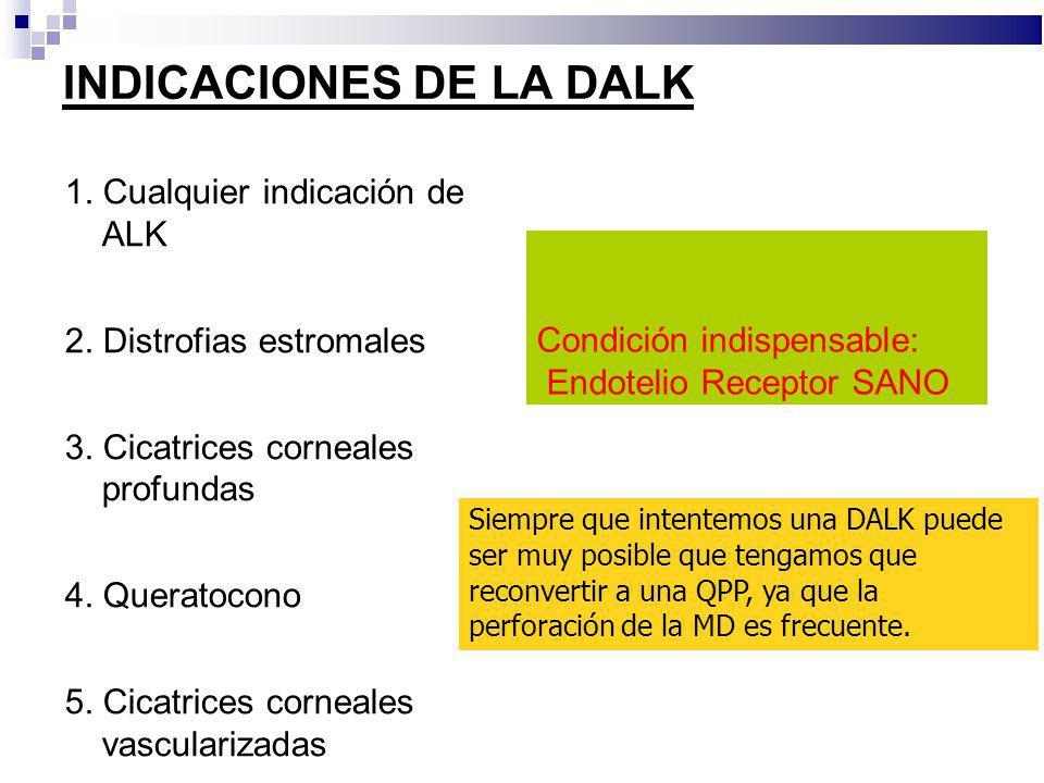INDICACIONES DE LA DALK