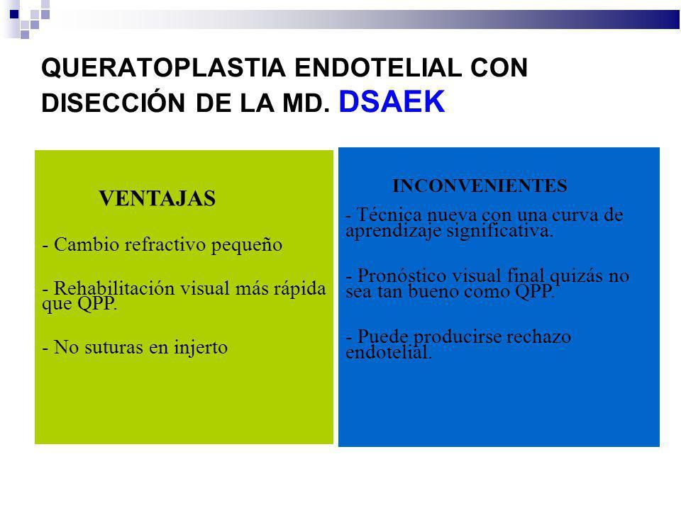 QUERATOPLASTIA ENDOTELIAL CON DISECCIÓN DE LA MD. DSAEK