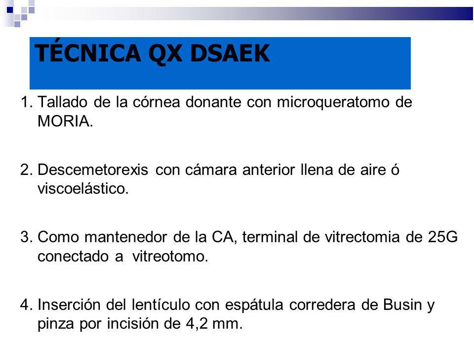 TÉCNICA QX DSAEK 1. Tallado de la córnea donante con microqueratomo de MORIA. 2. Descemetorexis con cámara anterior llena de aire ó viscoelástico.