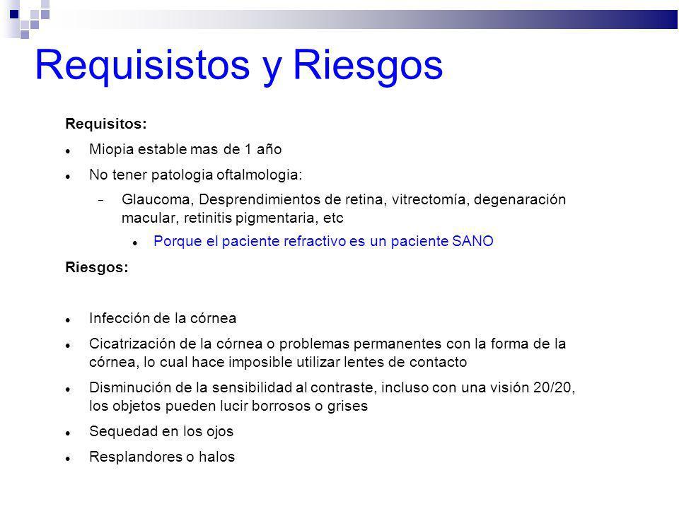 Requisistos y Riesgos Requisitos: Miopia estable mas de 1 año