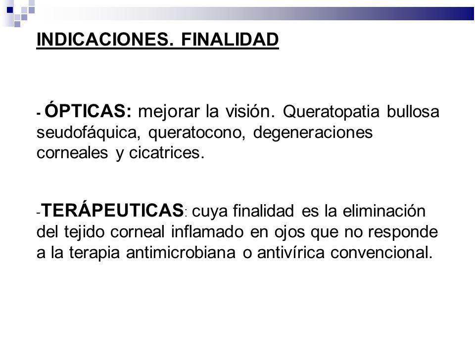 INDICACIONES. FINALIDAD