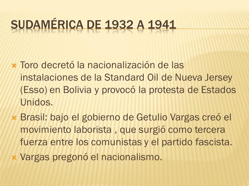 Sudamérica de 1932 a 1941