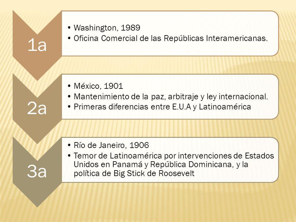1a Washington, 1989. Oficina Comercial de las Repúblicas Interamericanas. 2a. México, 1901.
