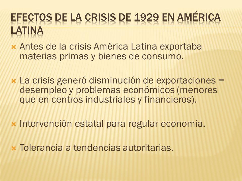 Efectos de la crisis de 1929 en América Latina