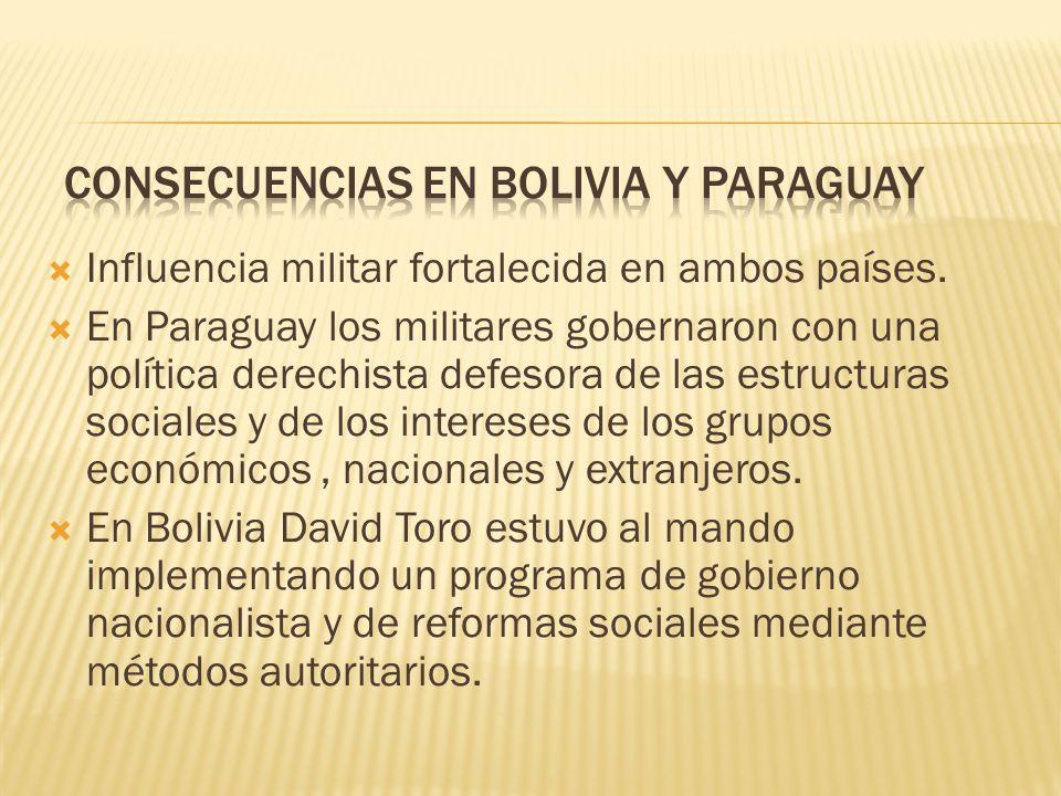 Consecuencias en Bolivia y Paraguay