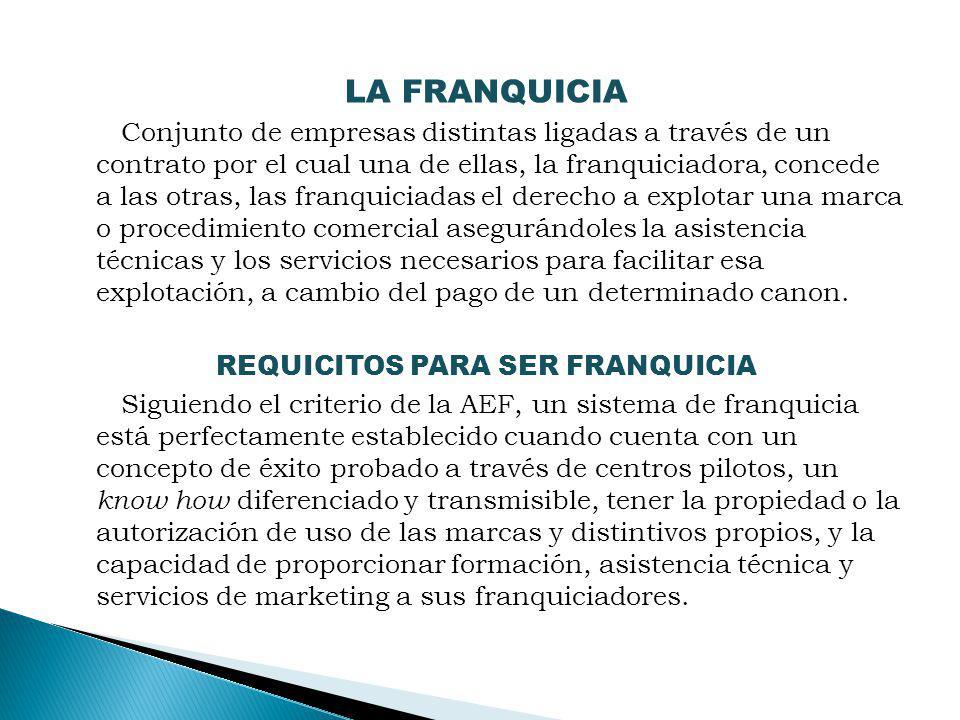 REQUICITOS PARA SER FRANQUICIA