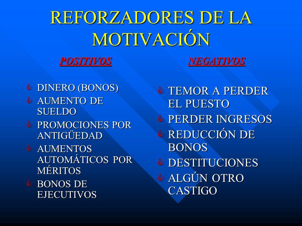 REFORZADORES DE LA MOTIVACIÓN
