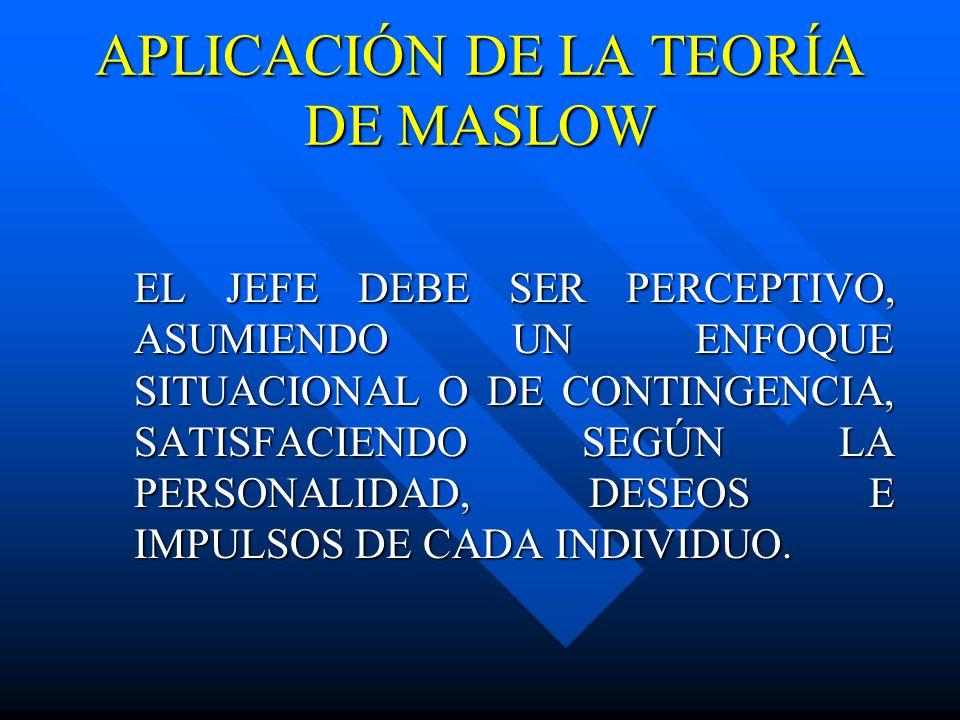 APLICACIÓN DE LA TEORÍA DE MASLOW