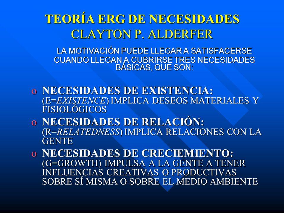 TEORÍA ERG DE NECESIDADES CLAYTON P. ALDERFER