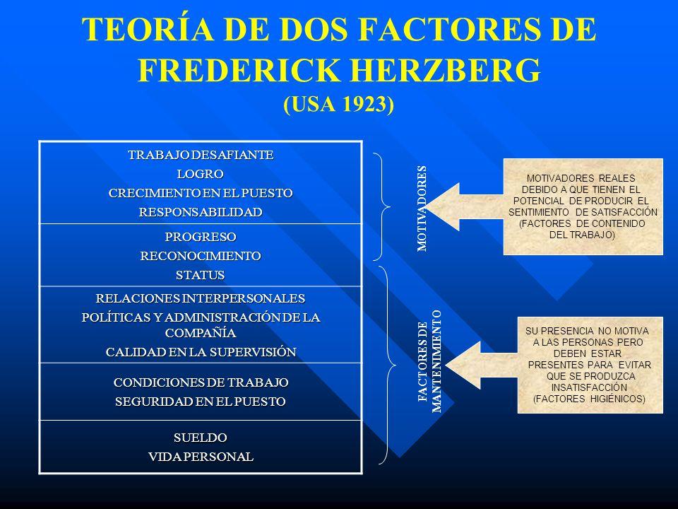 TEORÍA DE DOS FACTORES DE FREDERICK HERZBERG (USA 1923)
