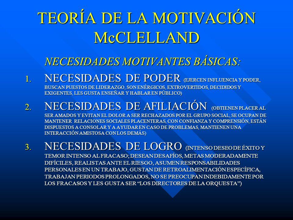 TEORÍA DE LA MOTIVACIÓN McCLELLAND