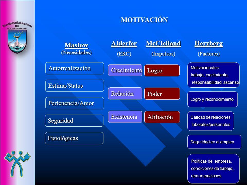MOTIVACIÓN McClelland