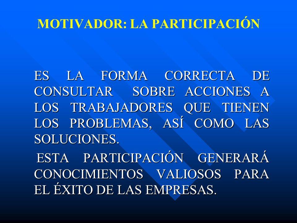 MOTIVADOR: LA PARTICIPACIÓN