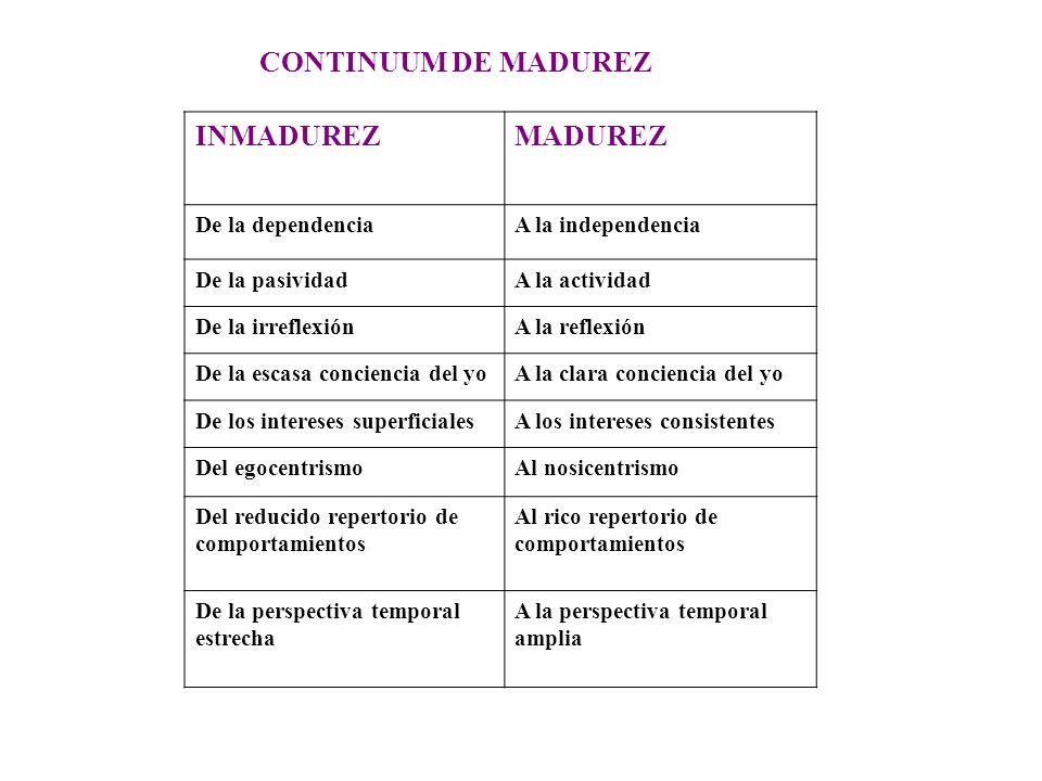 CONTINUUM DE MADUREZ INMADUREZ MADUREZ De la dependencia