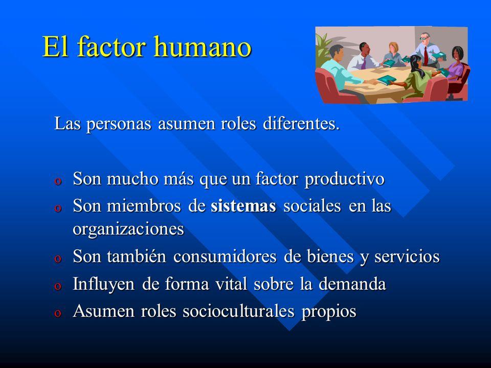 El factor humano Las personas asumen roles diferentes.