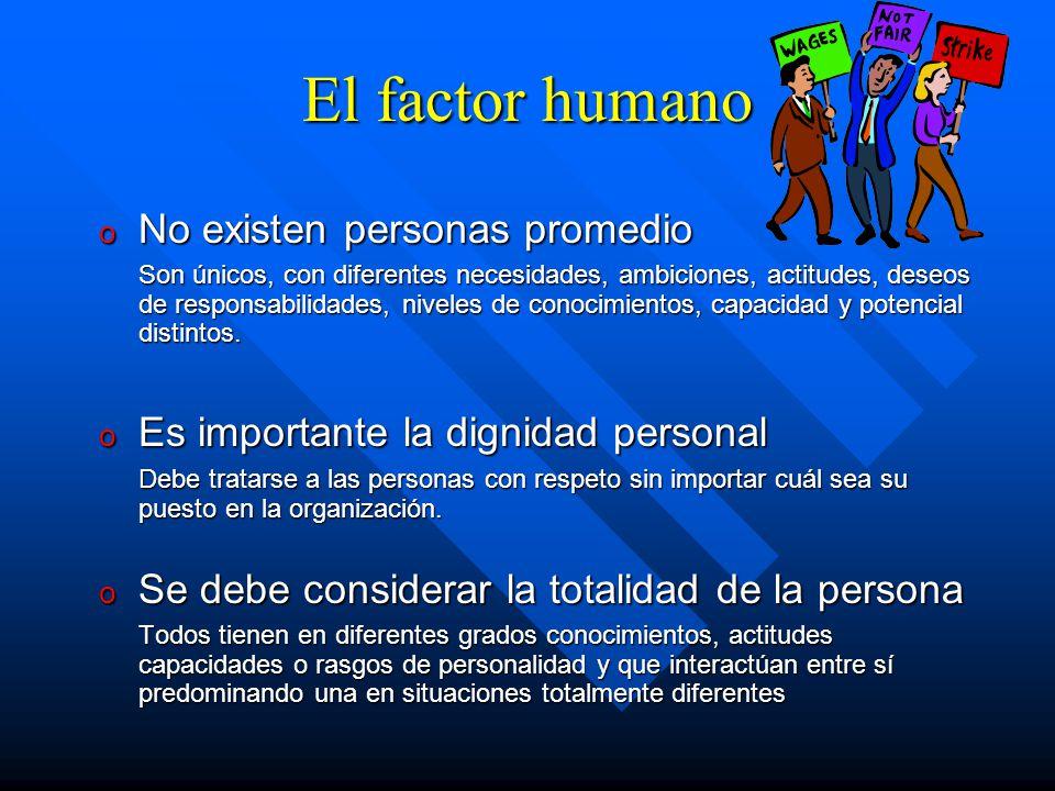 El factor humano No existen personas promedio
