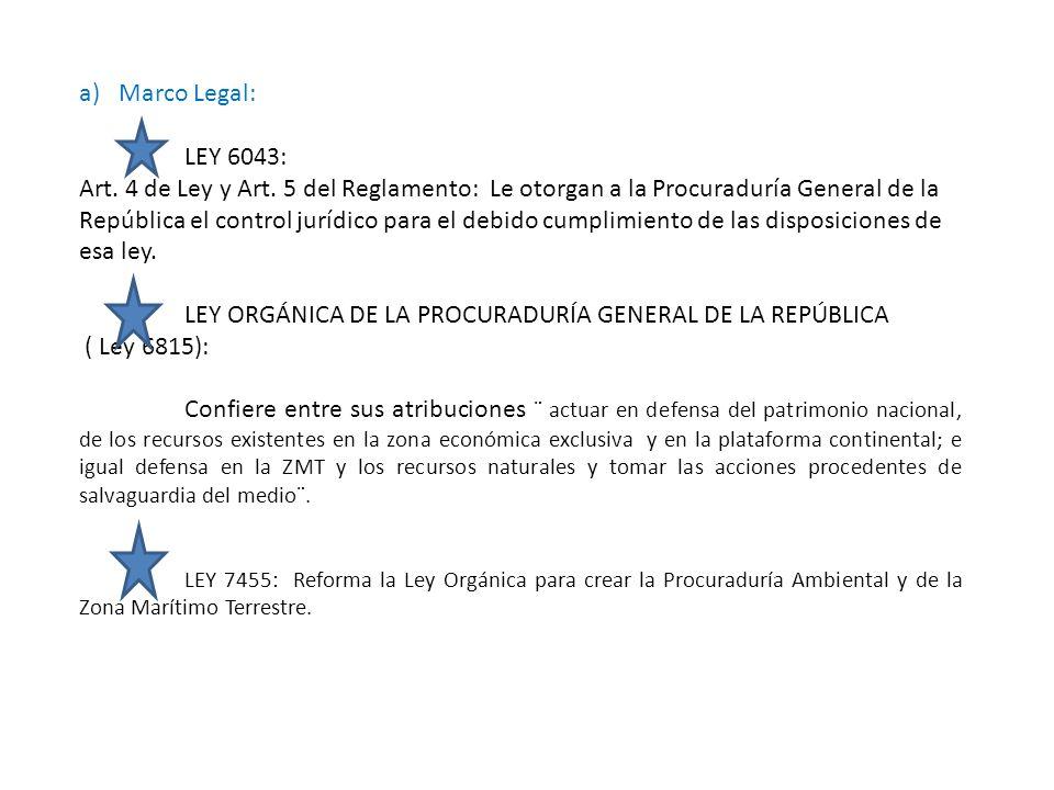 LEY ORGÁNICA DE LA PROCURADURÍA GENERAL DE LA REPÚBLICA ( Ley 6815):