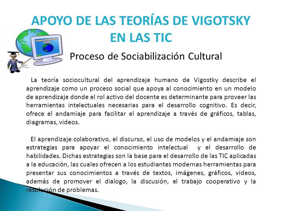APOYO DE LAS TEORÍAS DE VIGOTSKY EN LAS TIC
