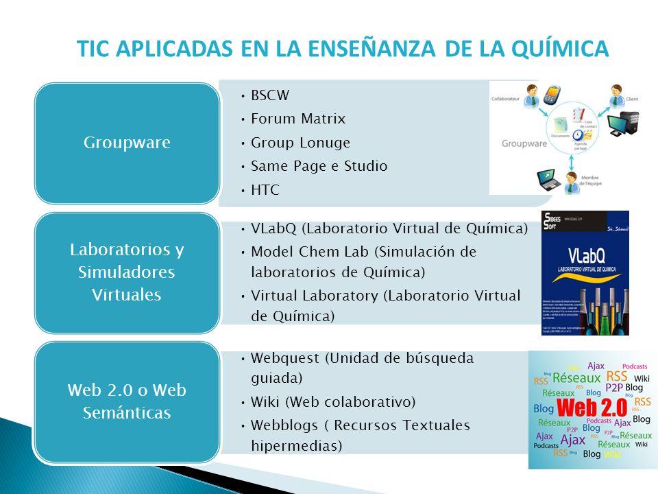 Laboratorios y Simuladores Virtuales